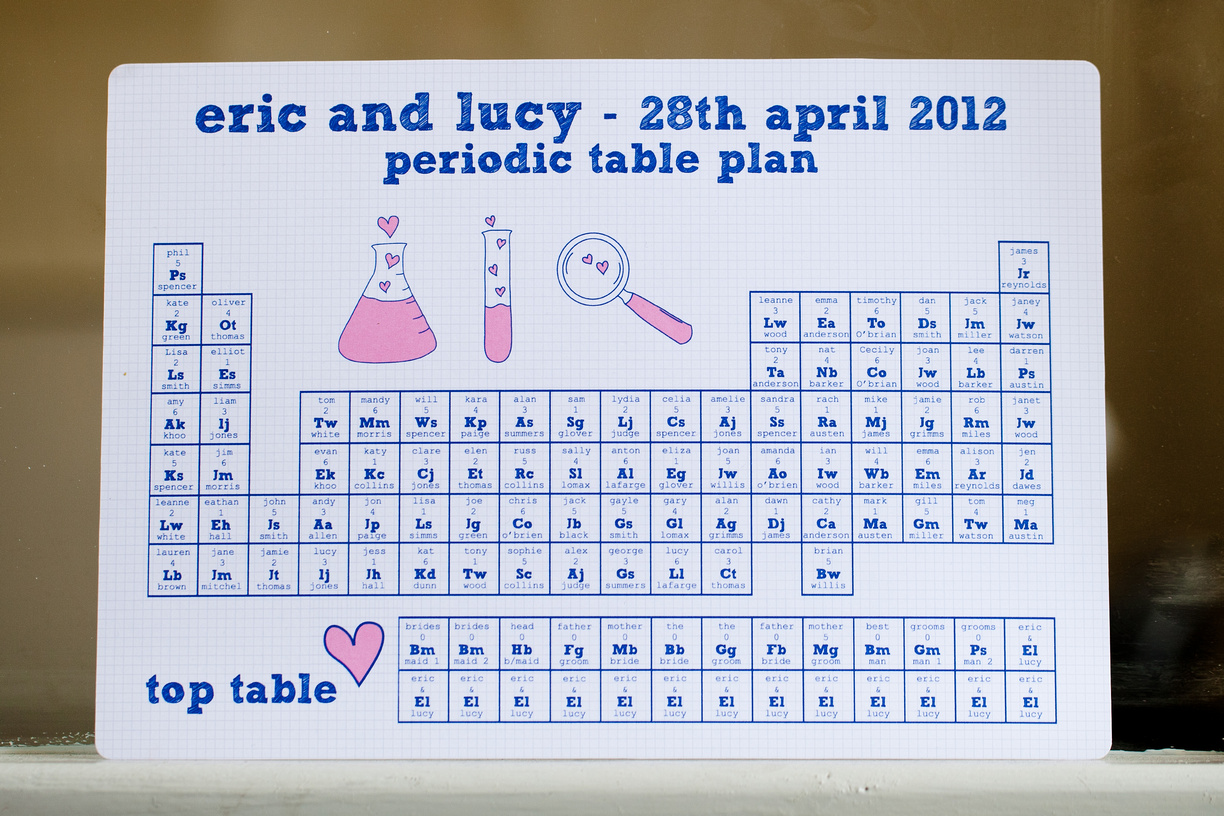 Marry Me Ink Spring Science Fair Shoot The Stationery